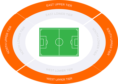 Stadium-layout