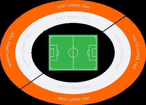 Stadium-layout